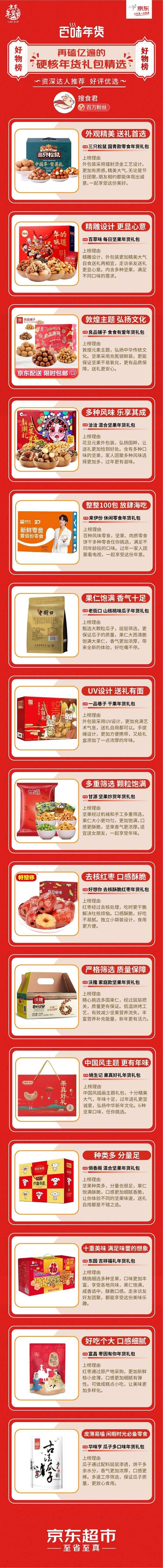 京东超市百味年货好物榜发布:这些硬核年货你get了吗?