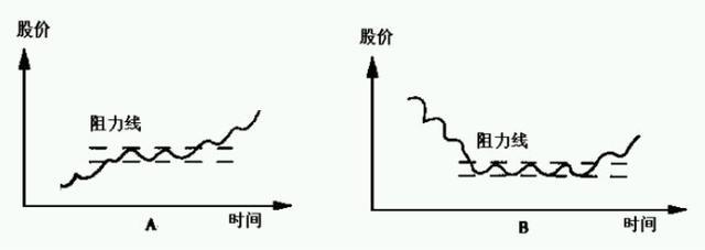如何购进股票,新股民必读:买股票的步骤