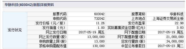 元隆雅图股票中签,19日新股提示:华脉科技等3股申购 4股上市 3股缴款
