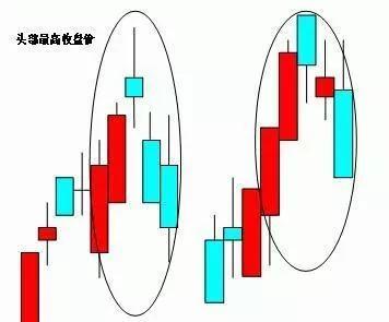 教你六招终生受用的股票买卖法则!