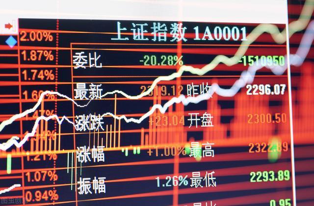 A股:强势反弹!明天,A股走势分析-今日股票_股票分析_股票吧