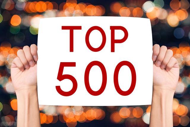 2015&2020全球500强中国公司总榜