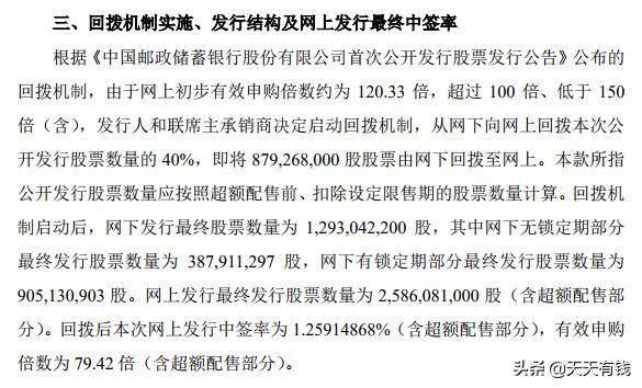 中签 股票,A股最容易中签新股诞生,300万小散没打,沪市市值79万肯定中一签