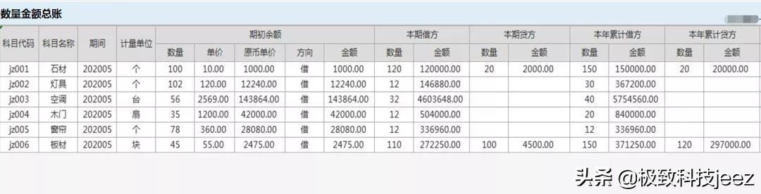 物业公司财务管理解决方案-今日股票_股票分析_股票吧