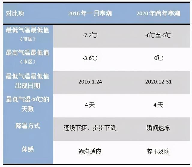 12月29日·上海要闻及抗击肺炎快报插图4