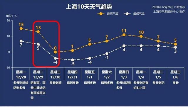12月29日·上海要闻及抗击肺炎快报插图3