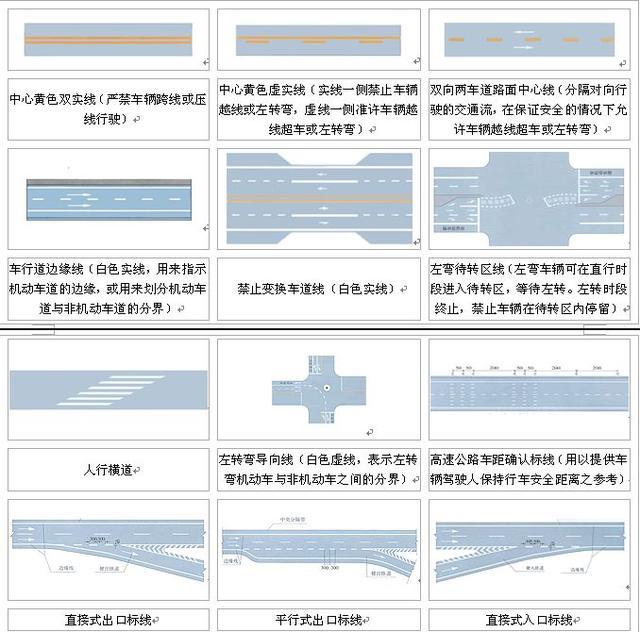 考驾照:科目一理论知识太多记不住,记住这些图片标识会事半功倍插图(13)
