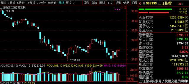 股市长期停牌股票有哪些,下周沪深两市停牌股一览,你中奖了没?(数量不足120只)