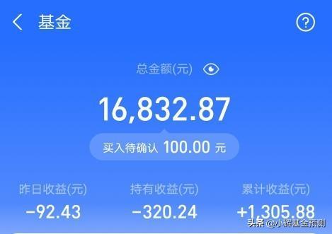 9月22日小辉基金:今天走势还不错,没像欧洲那样跌