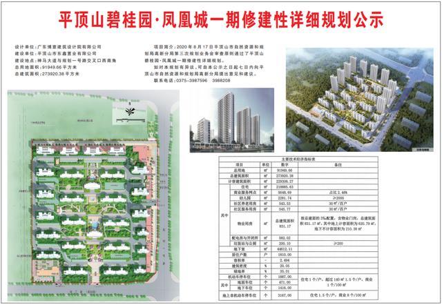 要建28栋楼!平顶山这个百亩大盘规划细节公布插图
