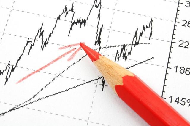 新手教学,比较简单的K线图预测方法