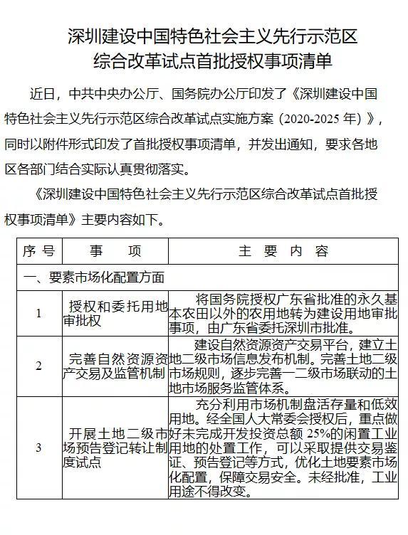 """国家给深圳的40个""""首批授权事项清单""""发布"""