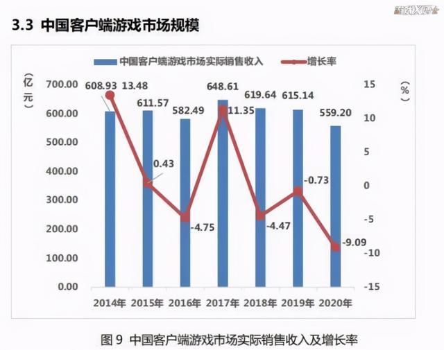 闷声发大财?赚了中国玩家30年的钱,新作连续俩月收入打败原神插图3
