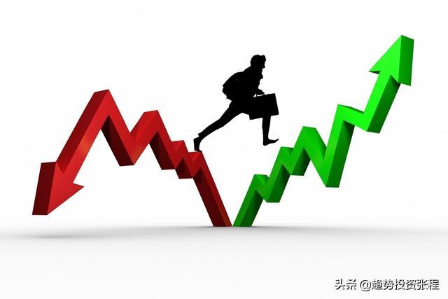 0721收评:明天注定不平凡-今日股票_股票分析_股票吧