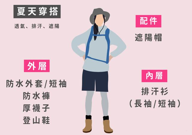 要去诺亚彩票下载wx17 com登山應該穿什么衣服?最全面的山系女孩穿搭指南