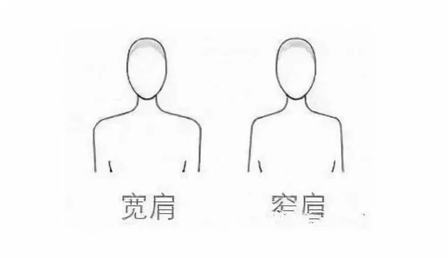 学会这几招,让肩宽、溜肩、窄肩变成优点