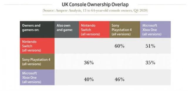 今年全球游戏业收入破1万亿人民币,数说2020游戏之最插图13