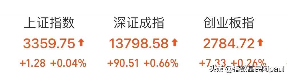 昨日收益5457 今年以来19.6万 白酒收益率59%+