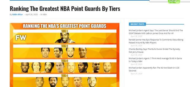 美媒为NBA历史控卫分等次:魔术师第1档无悬念,现役仅1人进2档_pc加拿大28