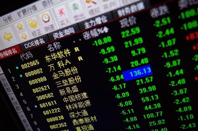 股票为什么会涨