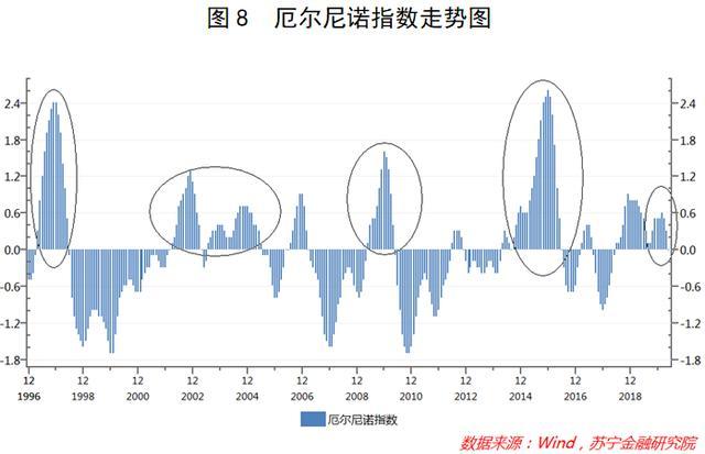 南方洪灾将给中国经济造成多大冲击?-今日股票_股票分析_股票吧