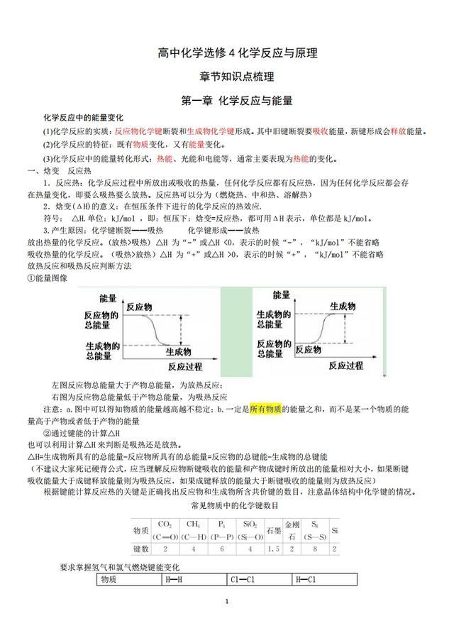 高中化学选修4知识点分类总结