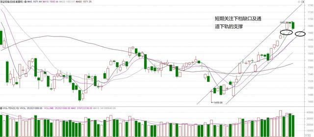 股票新能泰山,A股晚间重要个股利好、利空消息一览:节前能否守住3000点吗?