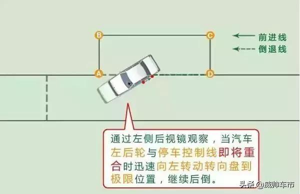 科目二考试详解,有时间多看看,考试一次过不是问题插图(4)