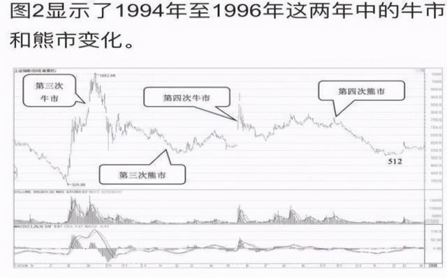如果手中有10万,现在应该买券商股还是3元低价股,才更赚钱?