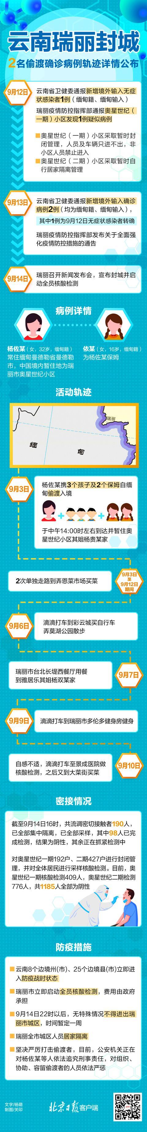 一图读懂|云南瑞丽宣布封城,偷渡病例详情和时间线公布【www.smxdc.net】