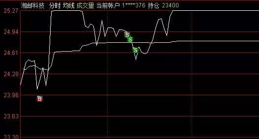 每天三支股,市场风向标:三支龙头股!