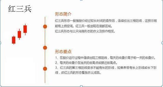 中国股市带血经验:谨记以下这些K线形态,精读没有不赚钱的,
