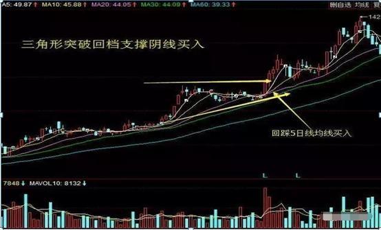 必日K线更精准的指标——周线,清华老教授自爆30年炒股经验,