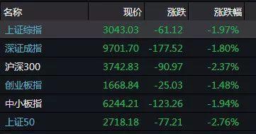 """股市倒挂是什么意思,让全球股市暴跌的""""倒挂"""" 对A股可能不是坏事"""