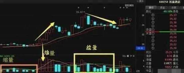 老股民炒股20年盈利秘诀:用简单的选