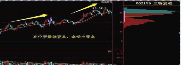中国股市带血的经验总结:炒股赔钱