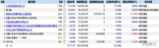 关于激光的沪深股市股票机制,大族激光(002008.SZ):全年净利下滑近6成,股价却在4个月内飙涨70%