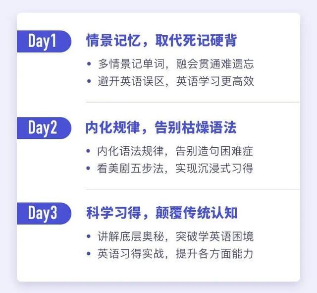 微信群又添新功能!这个微信群群可以学英语,而且全程免费-微信群群发布-iqzg.com