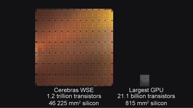 前沿热点丨世界上最大的计算机芯片_加拿大28群