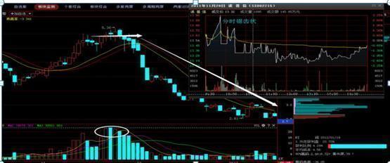 """""""散户坑""""就是跌出来的最佳买点,一旦抓住""""散户坑""""买入机会,短期内收益会迅速暴涨-今日股票_股票分析_股票吧"""