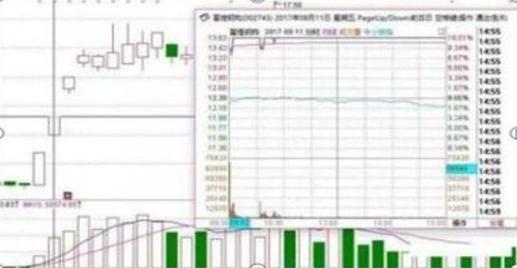 A股:如果遇到这六个信号,你大概率已经身处牛市了,这是A股含金量极高的一篇文章-今日股票_股票分析_股票吧