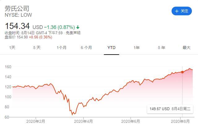 科技股为王 全球顶级机构策略各异:有的持股待涨 有的中途下车-今日股票_股票分析_股票吧