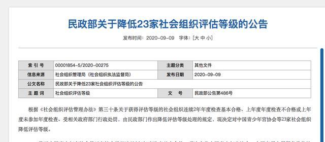 表彰鸿茅的中国中药协会被降级,4A降为2A,被收回牌匾【www.smxdc.net】