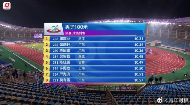 刚刚,浙江名将谢震业轻松夺得全国锦标赛百米冠军-第3张