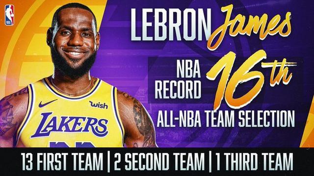 詹姆斯连续16个赛季入选年度最佳阵容,NBA历史第一人【www.smxdc.net】