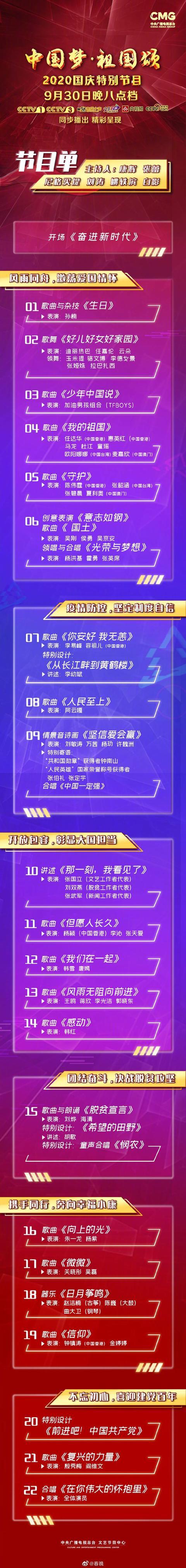 2020央视国庆晚会节目单完整版 播出时间+频道+明星阵容-第1张