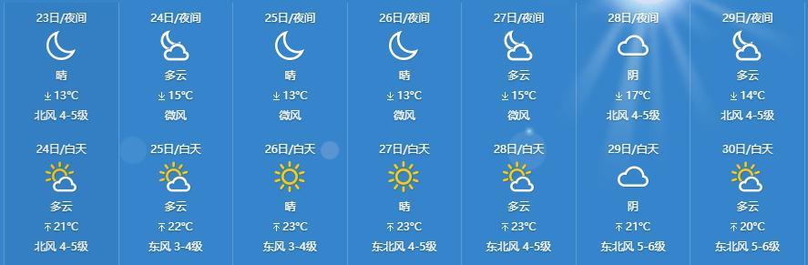 集中开工55个项目,总投资720亿元丨早安,台州