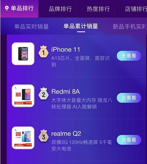 双十一首日苹果手机销售夺冠,最好卖的不是iPhone12