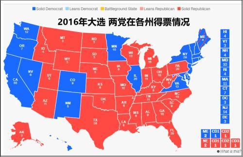 """拜登说拿下佛州则""""大势已定"""",结果特朗普在这领先了… 全球新闻风头榜 第1张"""