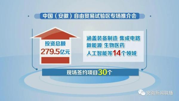 进博会:安徽自贸区专场推介会签下279.5亿元大单